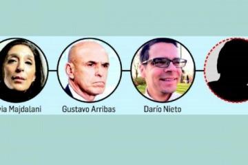 Qué pasará con Arribas, Majdalani y Nieto, que no desmintieron el espionaje ilegal macrista pero negaron su rol