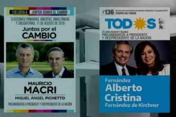 En Provincia, el FDT le ganaría hoy a JXC por casi 10 puntos y Alberto tiene mejor imagen que Macri, Vidal y Larreta
